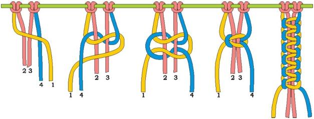 Плетение из шнура схемы (3)