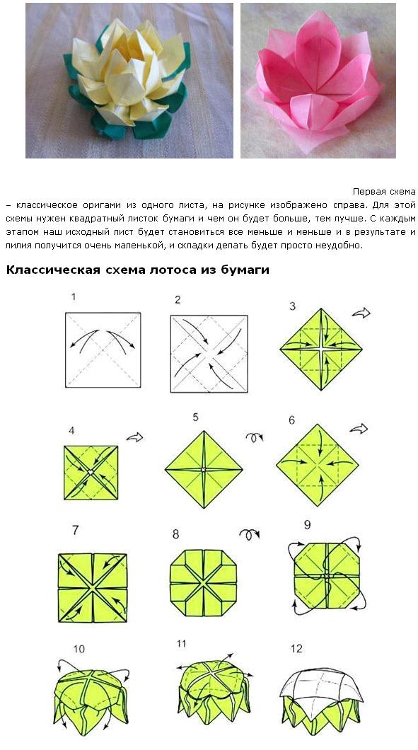 Оригами колокольчик: