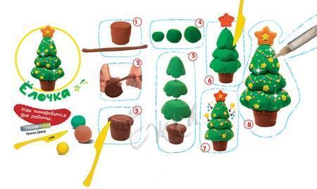 Новогодняя поделка елка из пластилина (2)